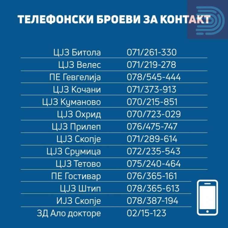 Tелефонски броеви за пријавување на сомнителни случаи на заболени со коронавирус